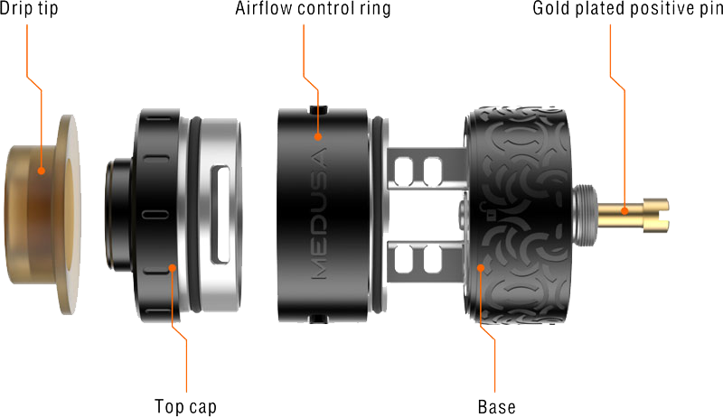 Medusa RDTA Exploded View