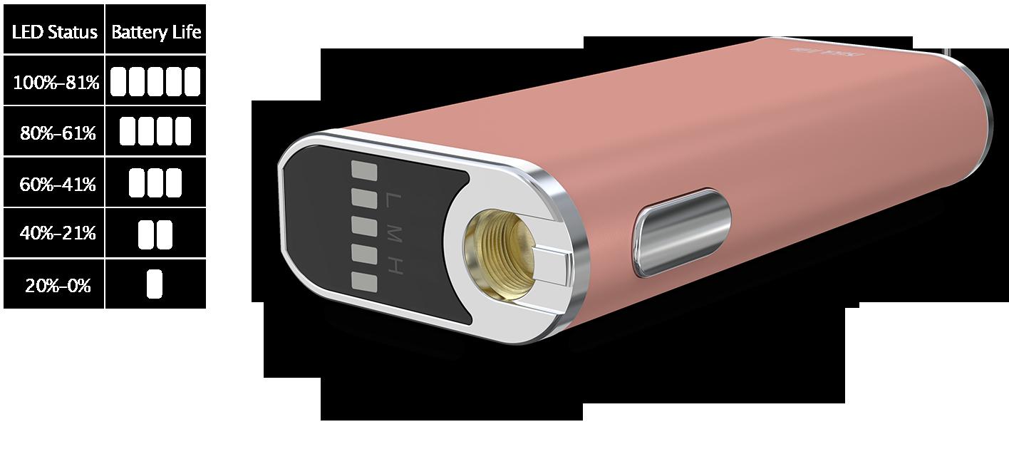 Eleaf iStick Trim Intuitive LED Bar