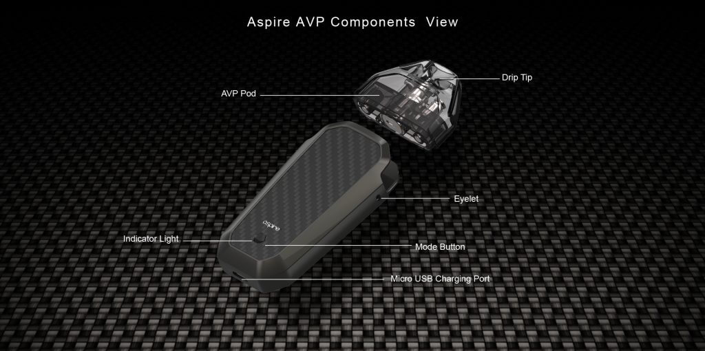 Aspire AVP AIO Kit Components