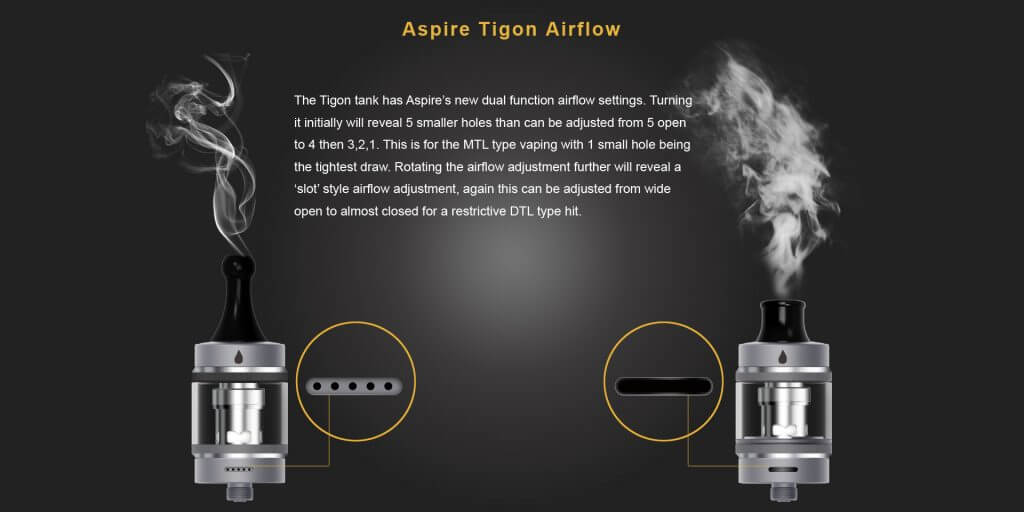 Aspire Tigon Kit Air Flow