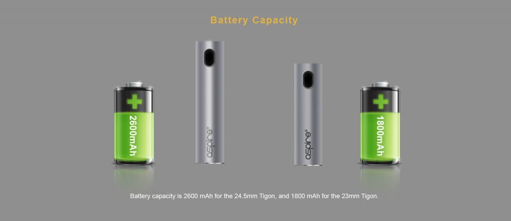 Aspire Tigon Kit Battery Capacity
